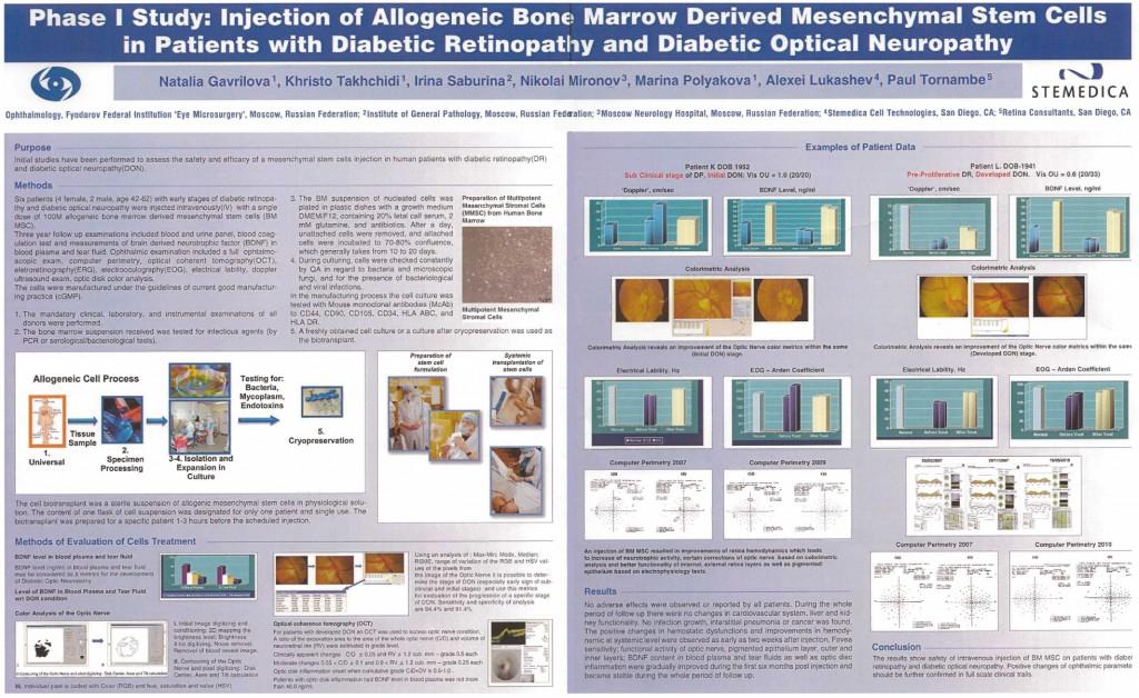 stemdiabeticretinopathy